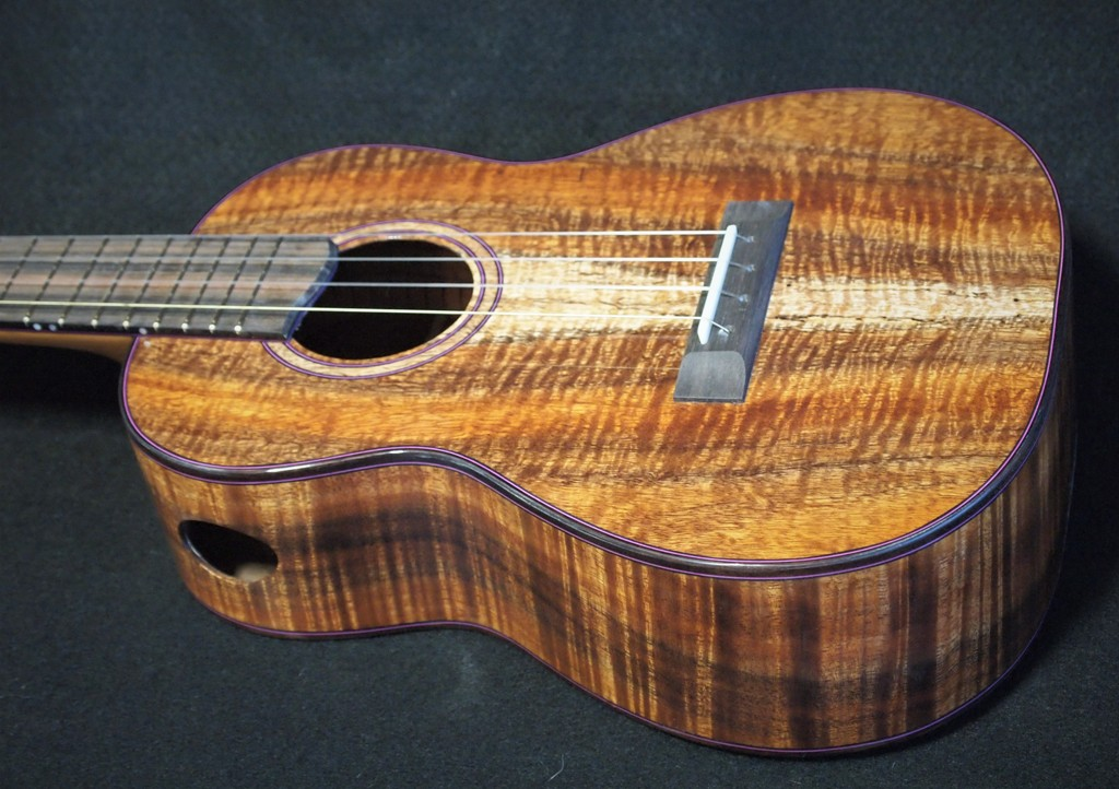 2020 ukueles in review